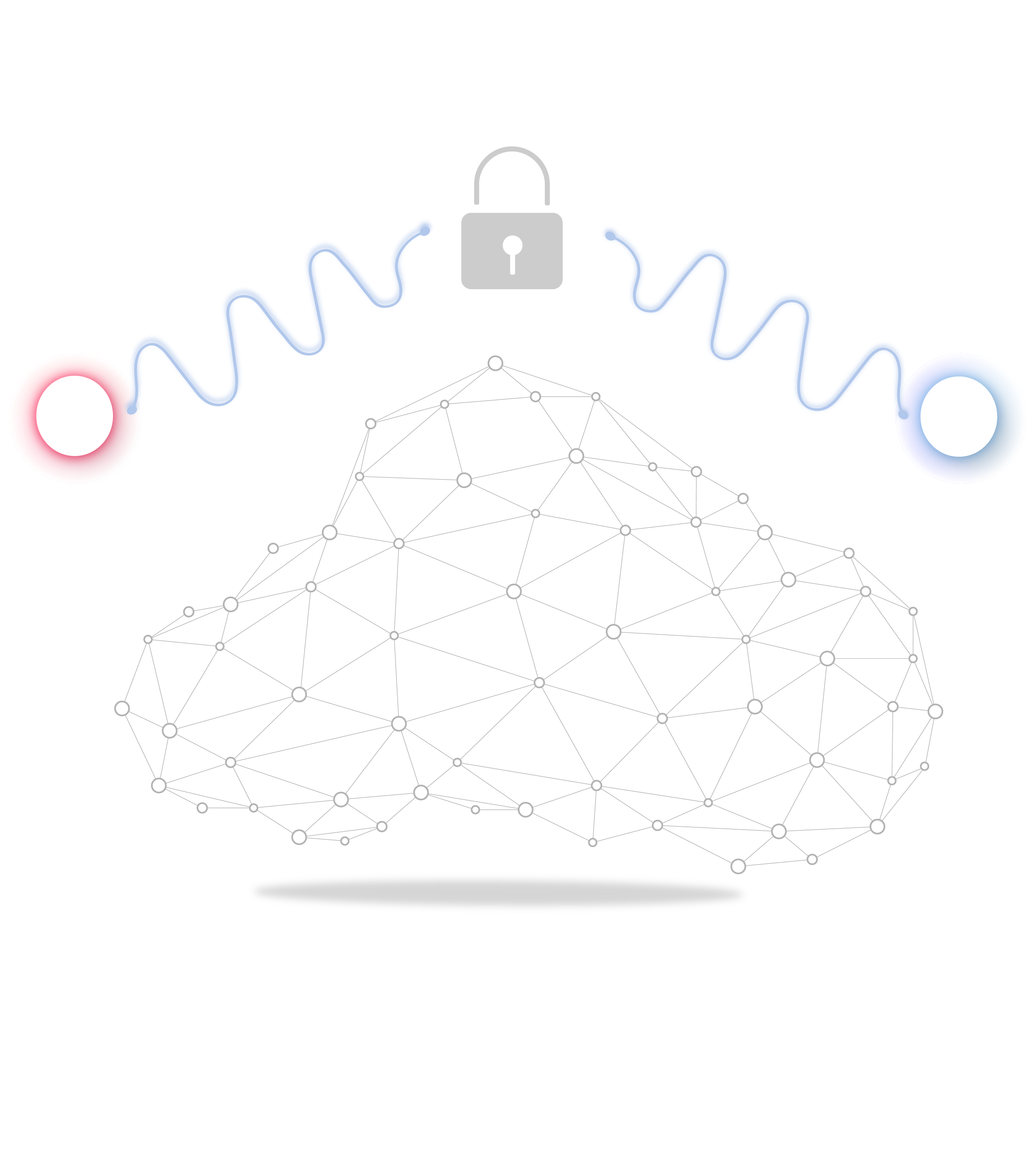 A secure connection is established through entanglement without needing to transmit data through the network